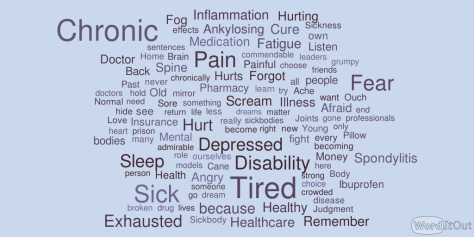 WordItOut-word-cloud-1464630